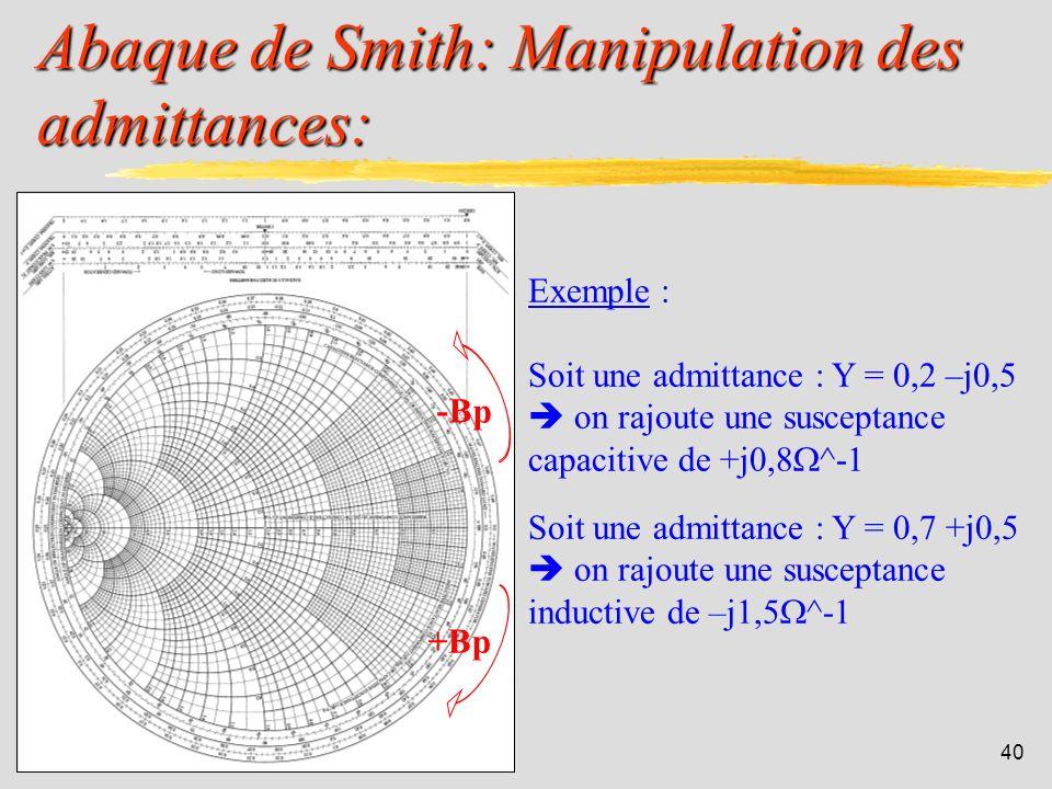 Abaque de Smith: Manipulation des admittances: