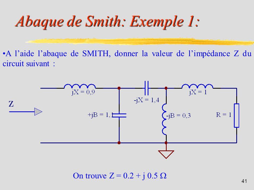 Abaque de Smith: Exemple 1: