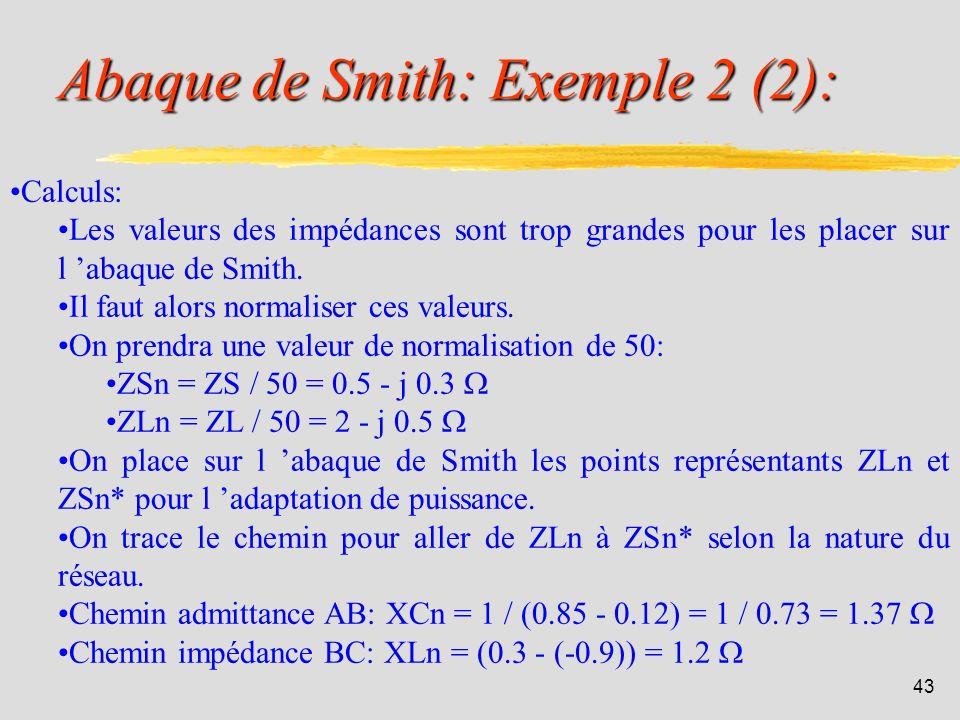 Abaque de Smith: Exemple 2 (2):