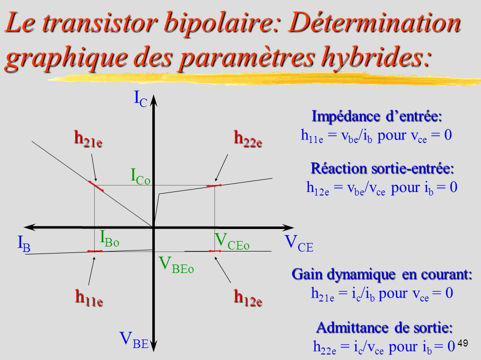 Le transistor bipolaire: Détermination graphique des paramètres hybrides: