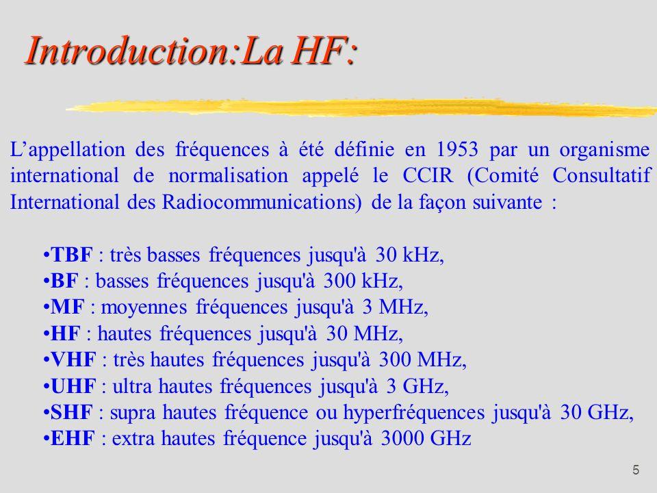 Introduction:La HF: