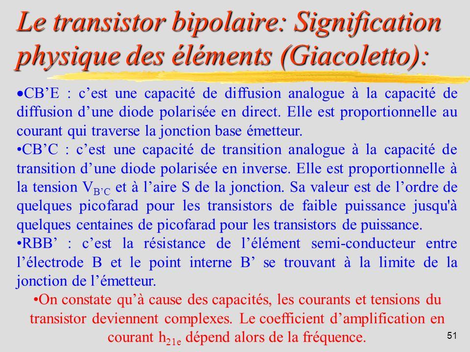 Le transistor bipolaire: Signification physique des éléments (Giacoletto):
