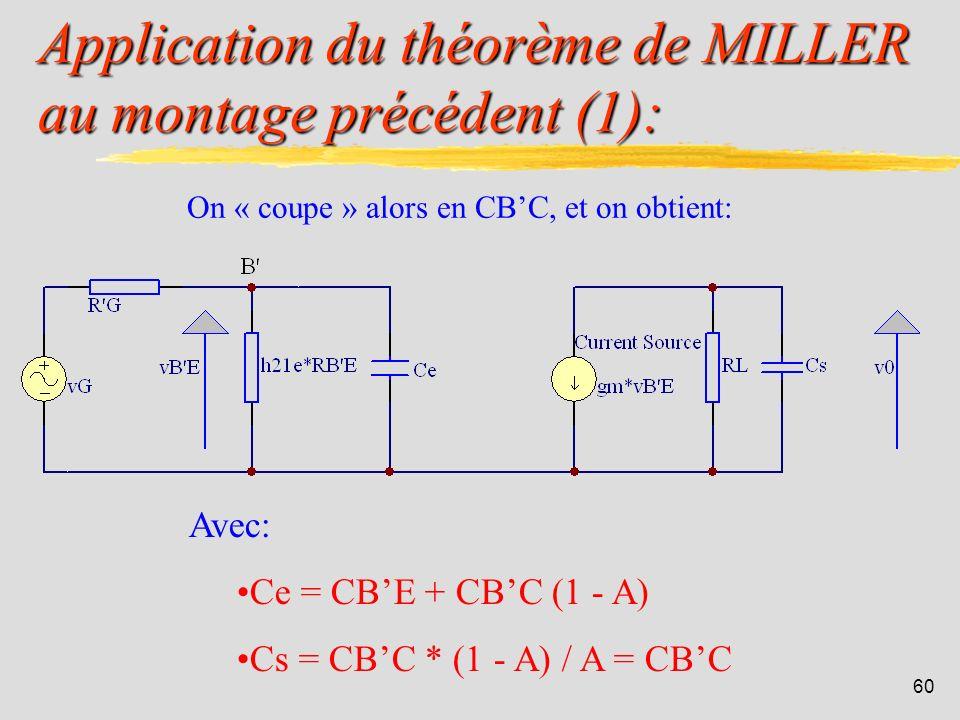 Application du théorème de MILLER au montage précédent (1):
