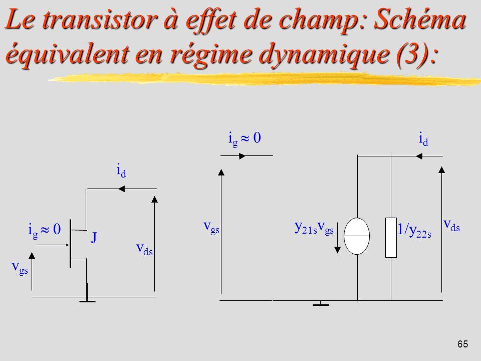 Le transistor à effet de champ: Schéma équivalent en régime dynamique (3):