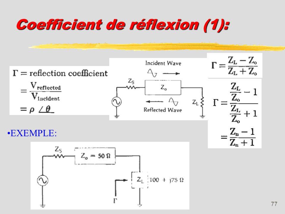 Coefficient de réflexion (1):