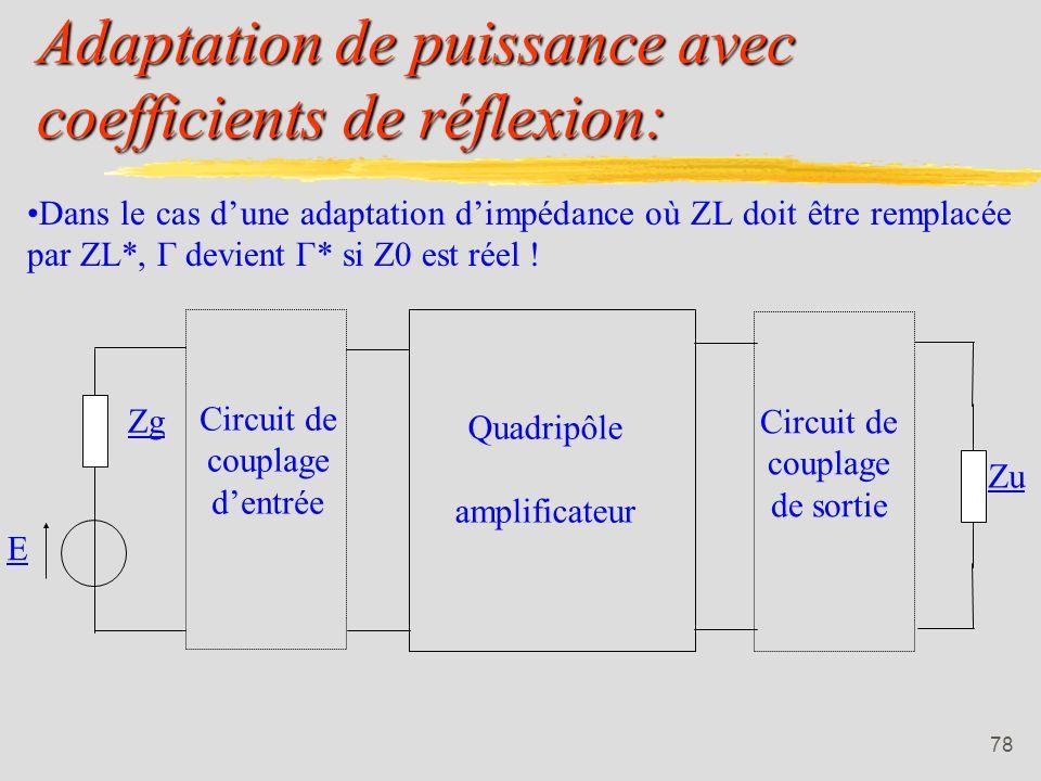 Adaptation de puissance avec coefficients de réflexion:
