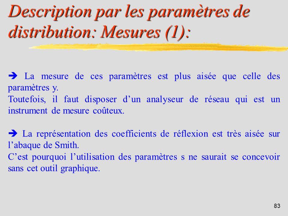 Description par les paramètres de distribution: Mesures (1):