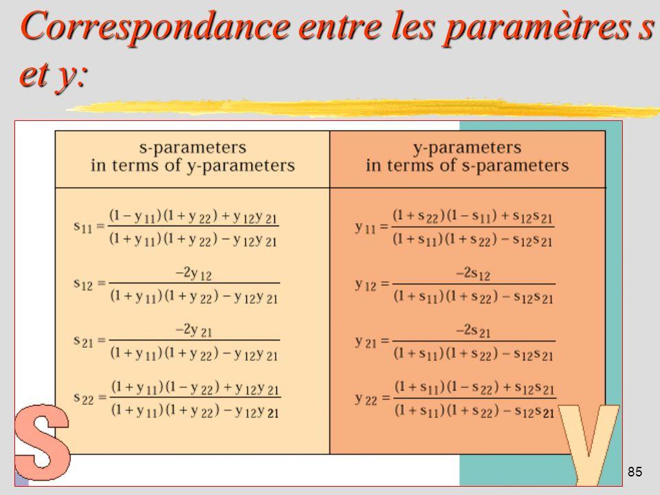Correspondance entre les paramètres s et y: