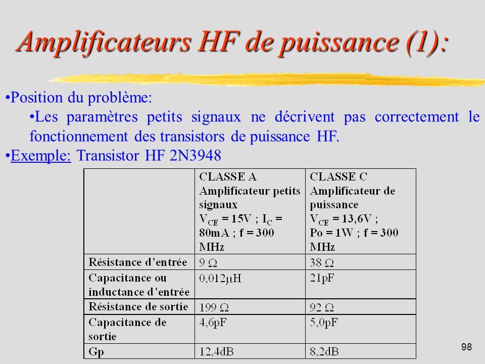 Amplificateurs HF de puissance (1):
