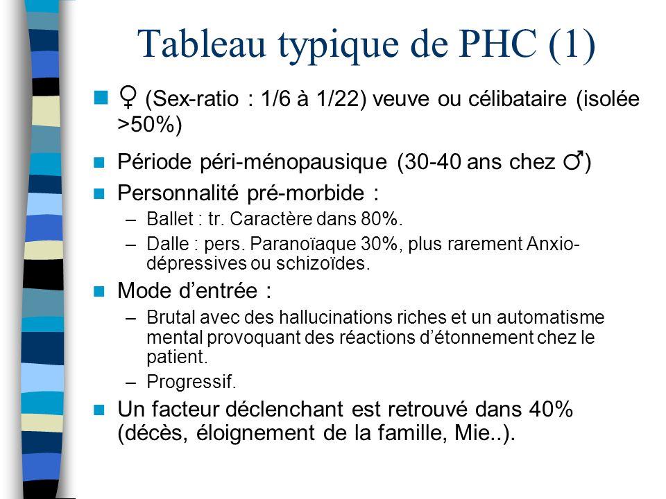 Tableau typique de PHC (1)