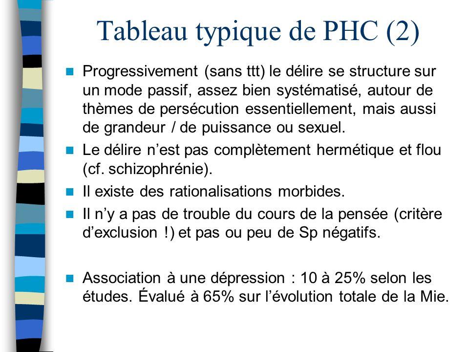 Tableau typique de PHC (2)