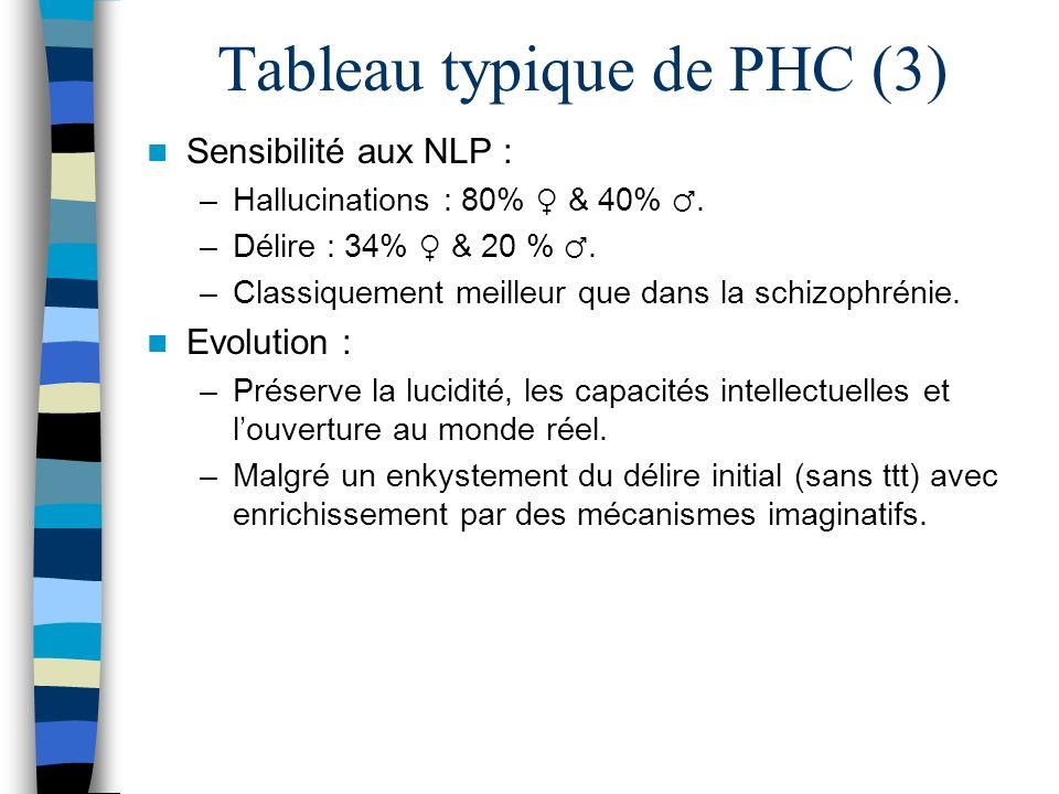 Tableau typique de PHC (3)