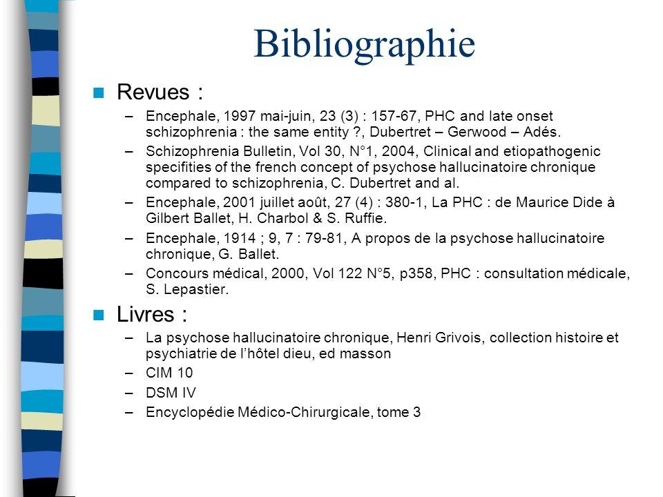 Bibliographie Revues : Livres :