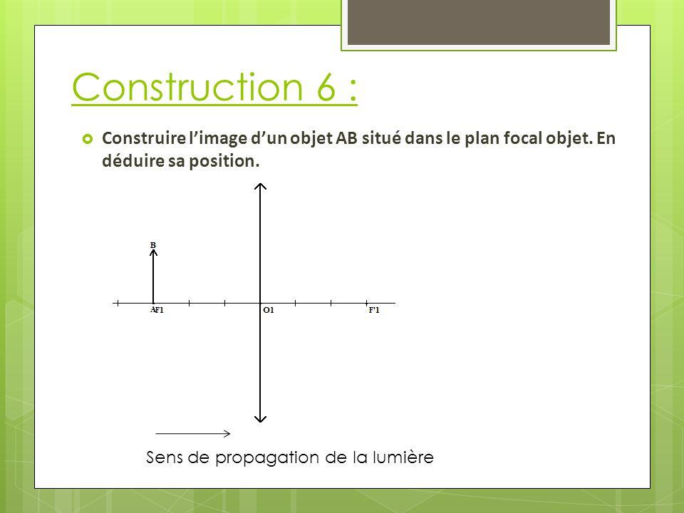 Construction 6 : Construire l'image d'un objet AB situé dans le plan focal objet. En déduire sa position.