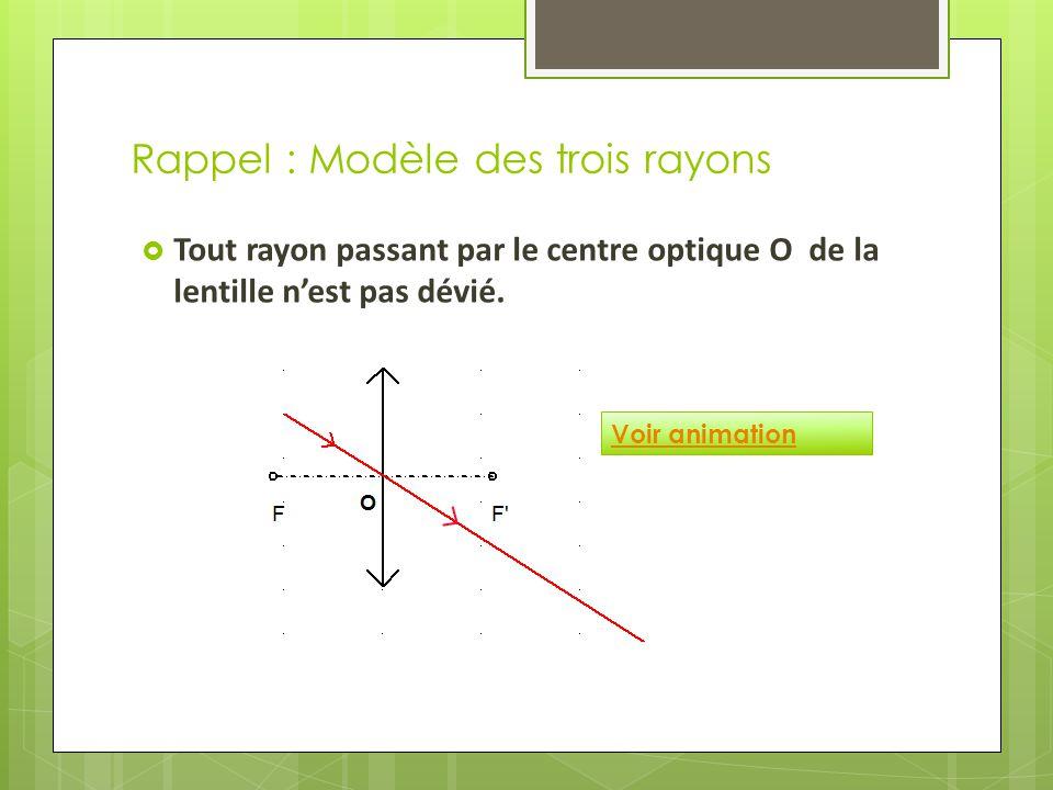 Rappel : Modèle des trois rayons