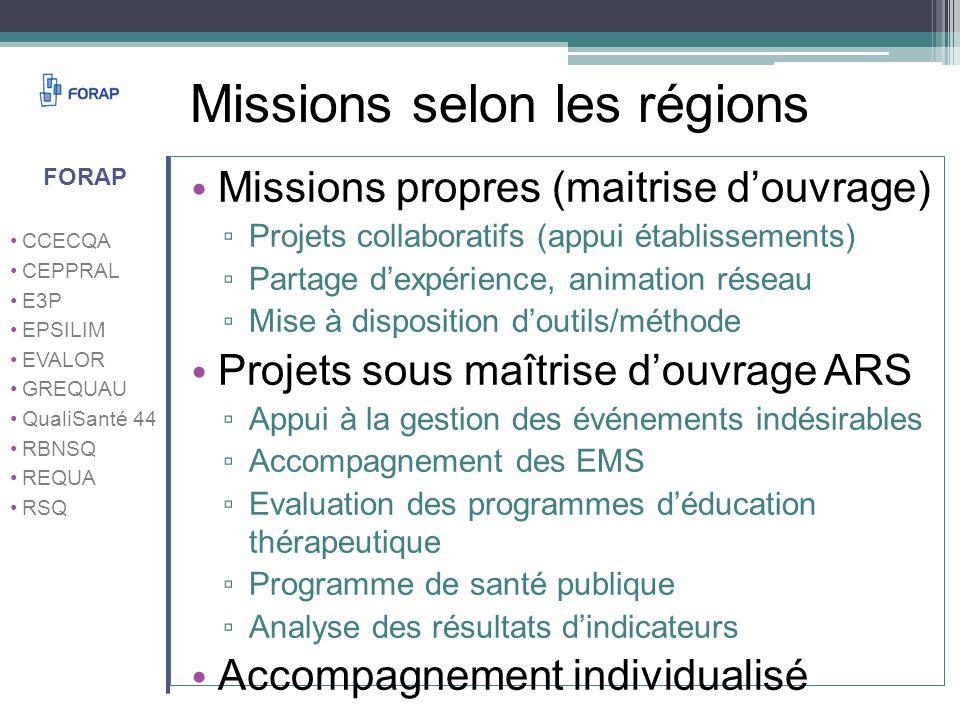 Missions selon les régions