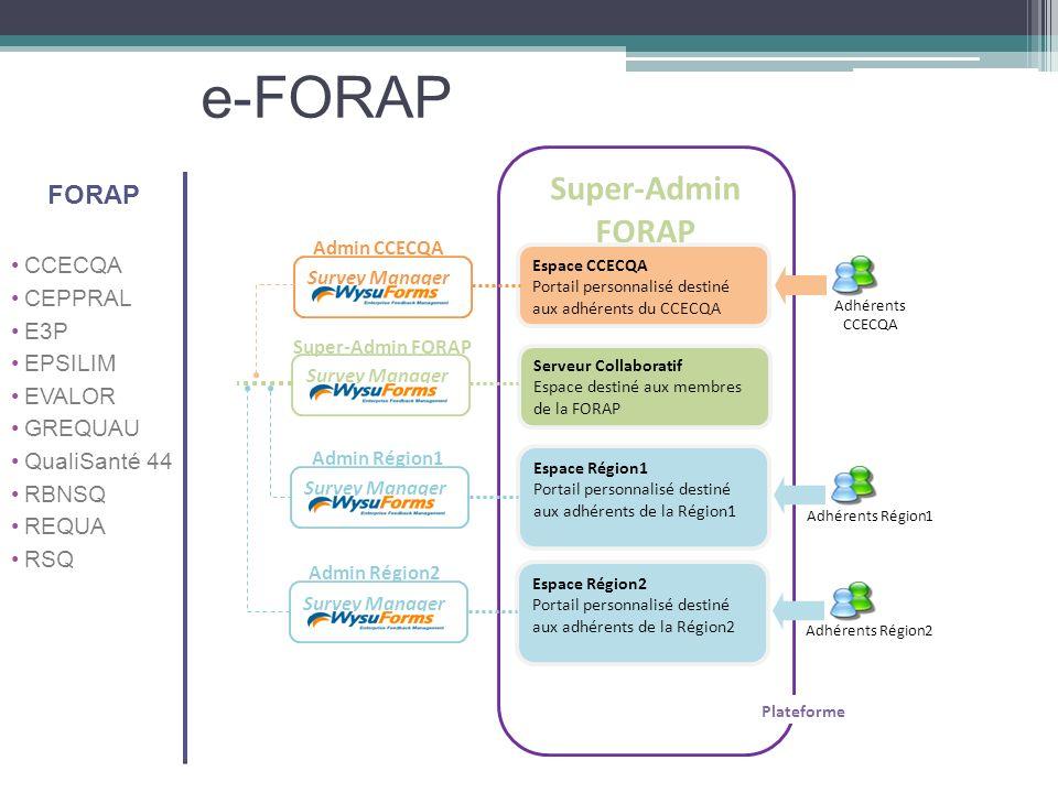 e-FORAP … Super-Admin FORAP FORAP CCECQA CEPPRAL E3P EPSILIM EVALOR