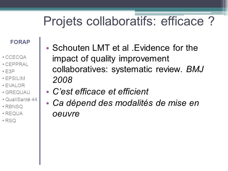Projets collaboratifs: efficace