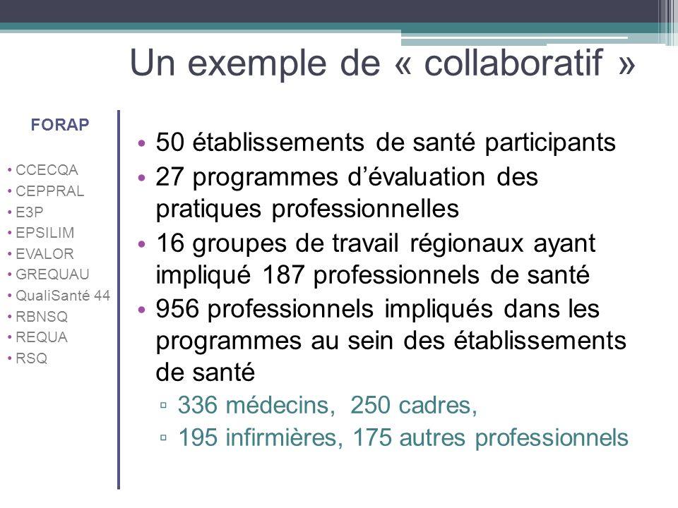 Un exemple de « collaboratif »