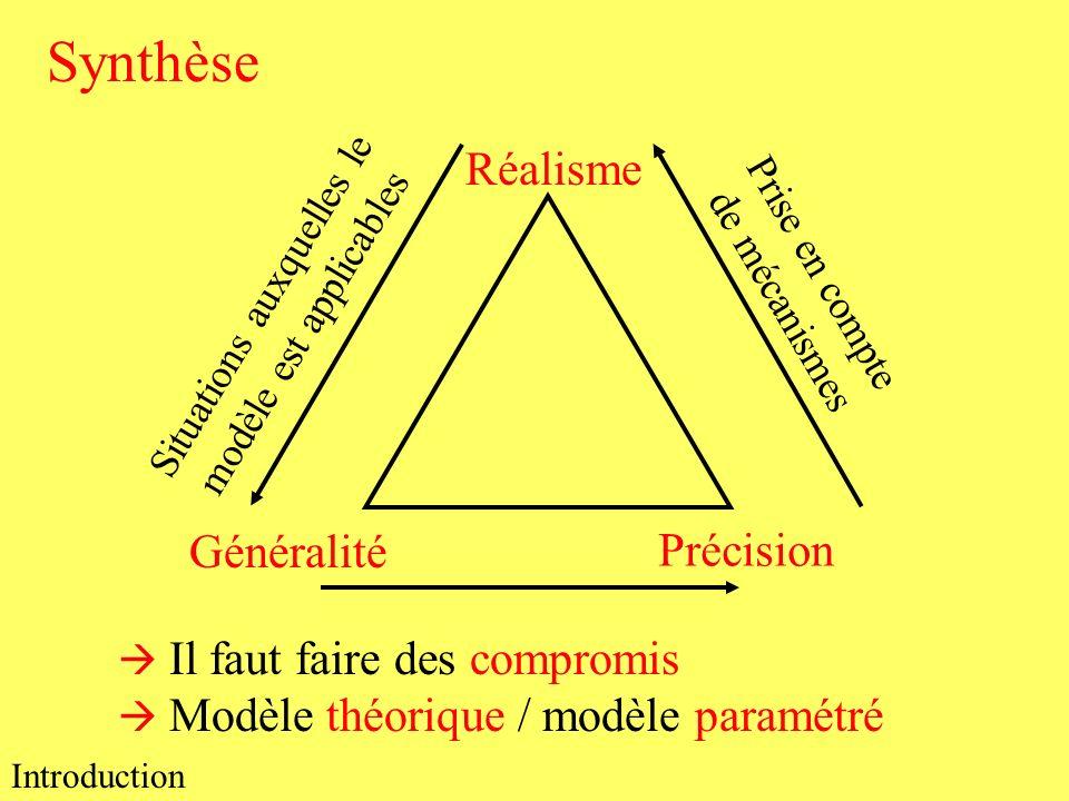 Synthèse Réalisme Généralité Précision Situations auxquelles le
