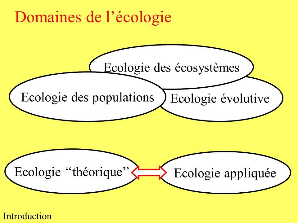 Domaines de l'écologie