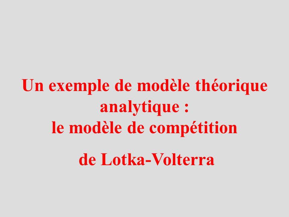 Un exemple de modèle théorique analytique : le modèle de compétition