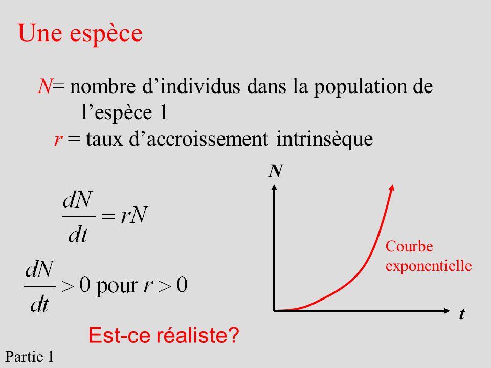 Une espèce N= nombre d'individus dans la population de l'espèce 1