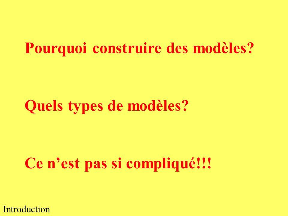 Pourquoi construire des modèles