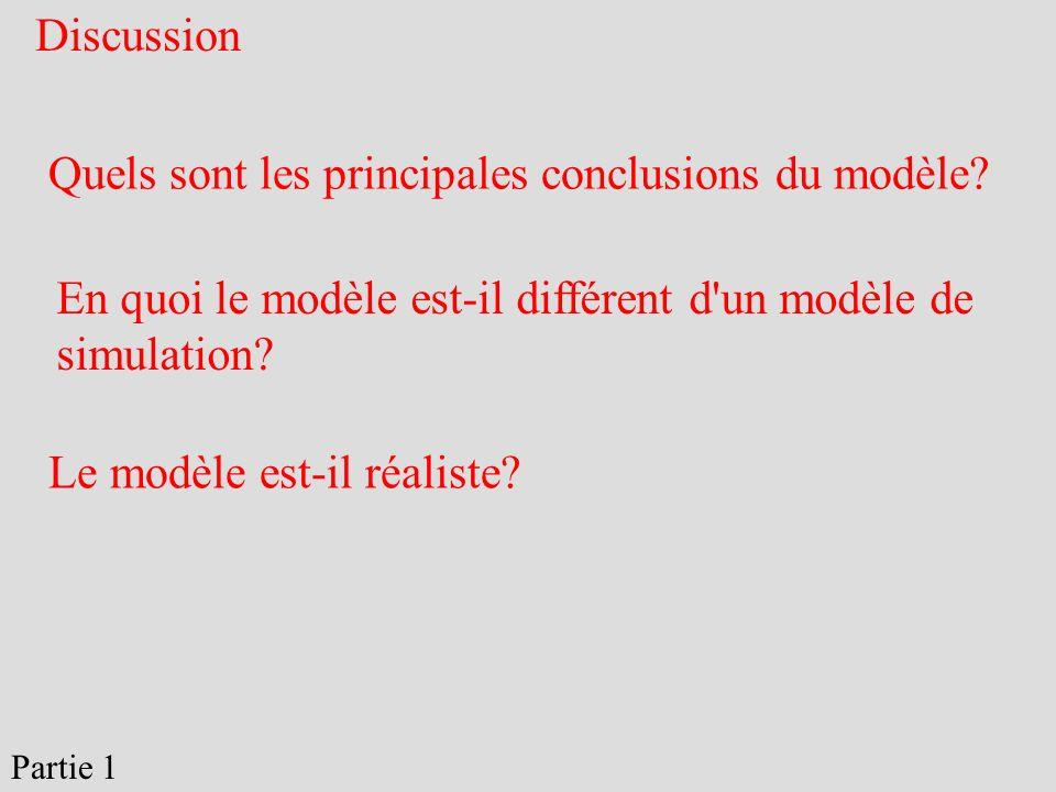 Quels sont les principales conclusions du modèle