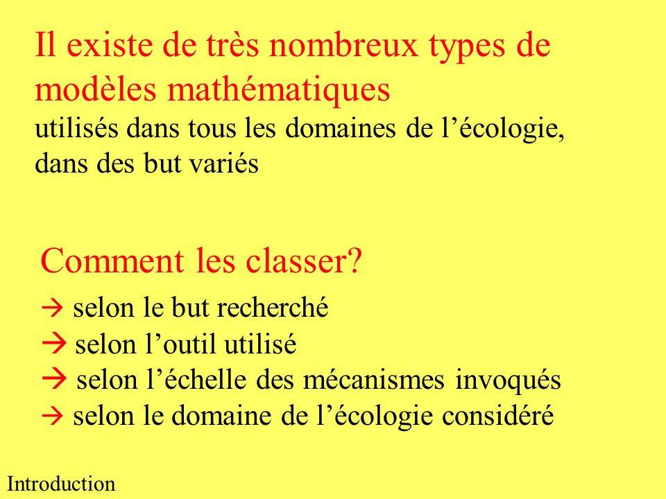 Il existe de très nombreux types de modèles mathématiques utilisés dans tous les domaines de l'écologie, dans des but variés