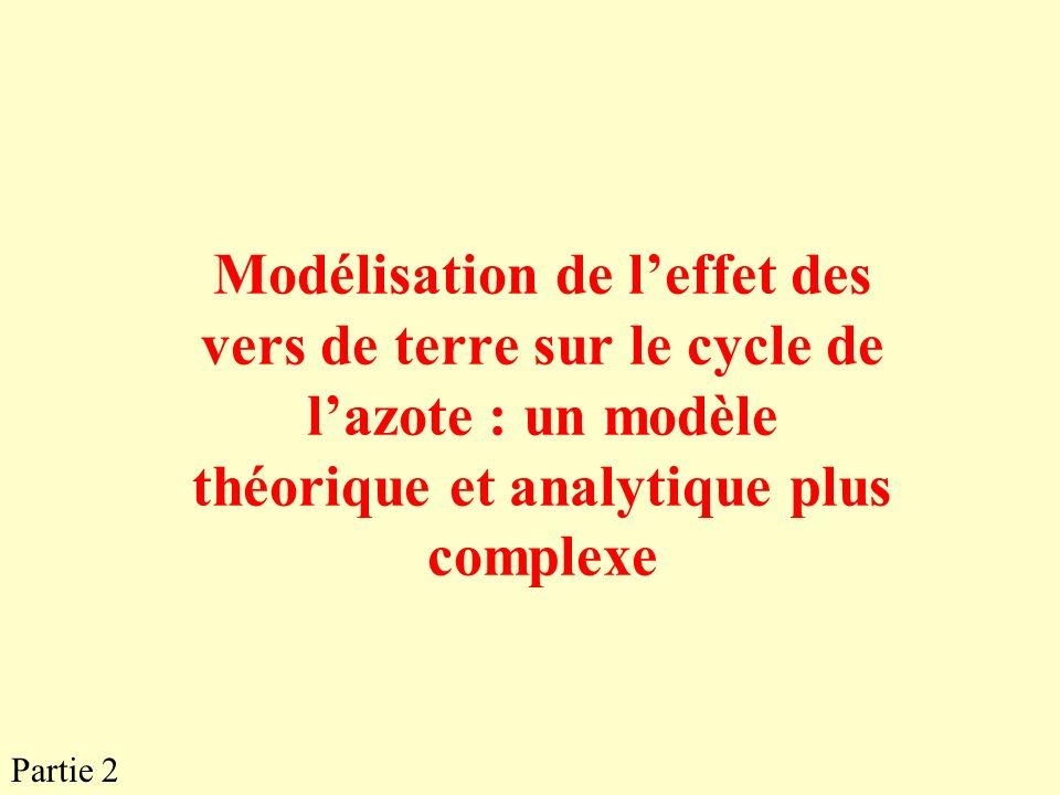 Modélisation de l'effet des vers de terre sur le cycle de l'azote : un modèle théorique et analytique plus complexe