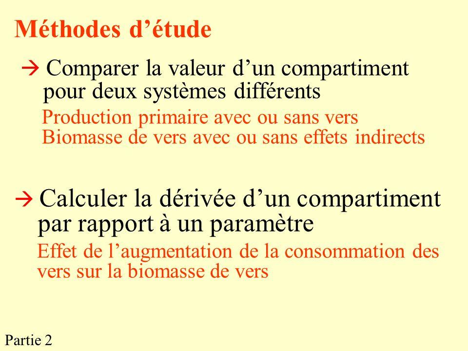  Comparer la valeur d'un compartiment pour deux systèmes différents