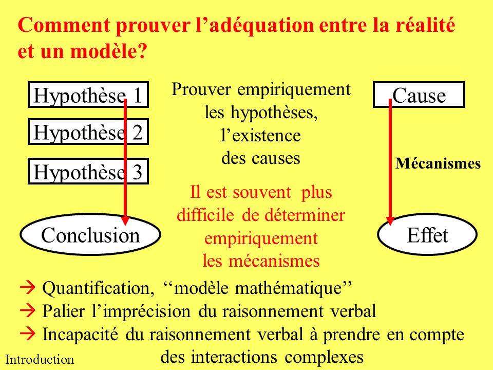 Comment prouver l'adéquation entre la réalité et un modèle