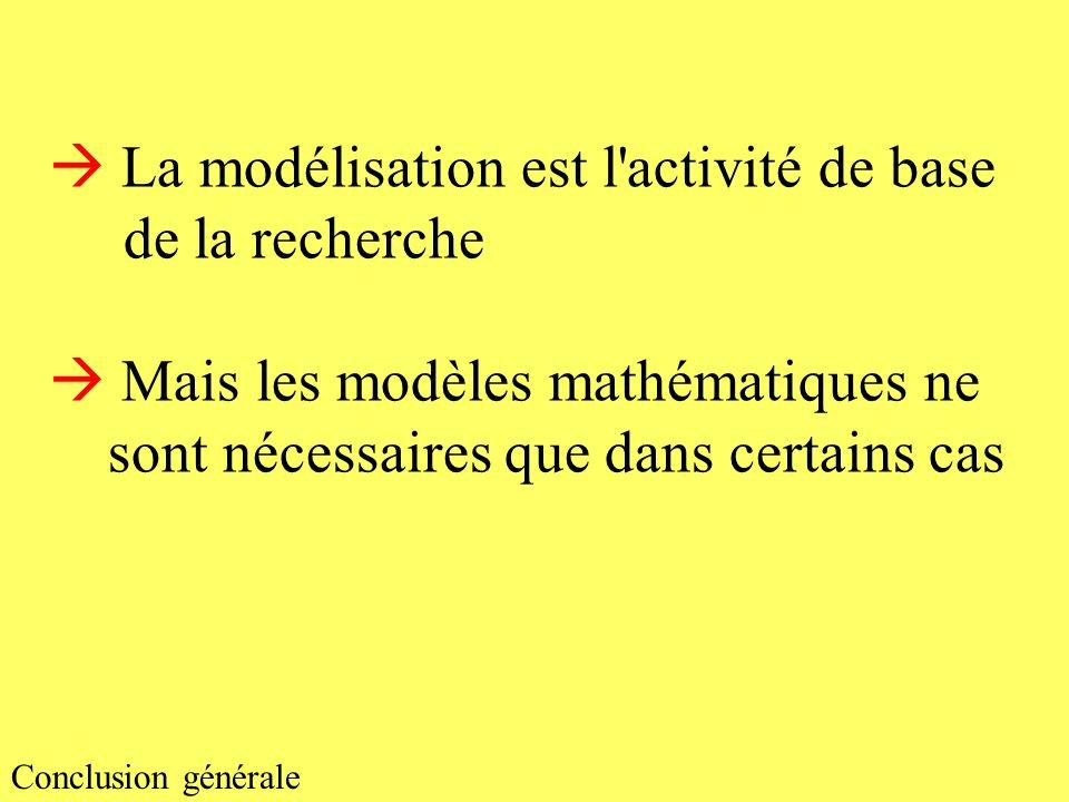  La modélisation est l activité de base de la recherche