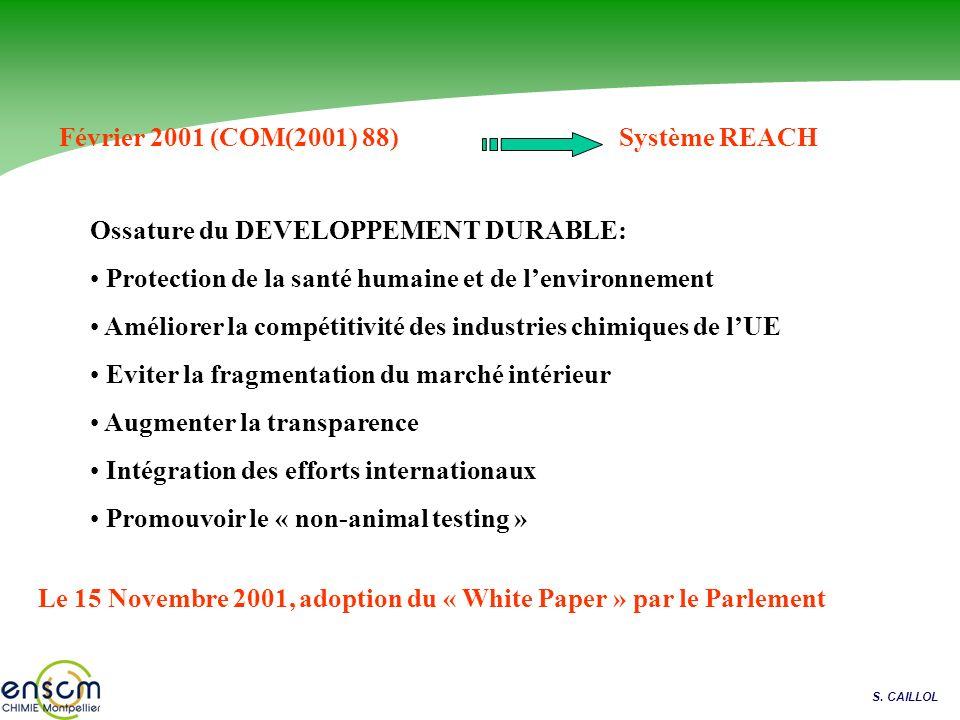 Février 2001 (COM(2001) 88) Système REACH. Ossature du DEVELOPPEMENT DURABLE: Protection de la santé humaine et de l'environnement.
