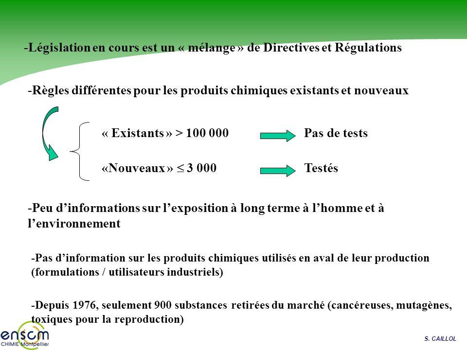 -Législation en cours est un « mélange » de Directives et Régulations