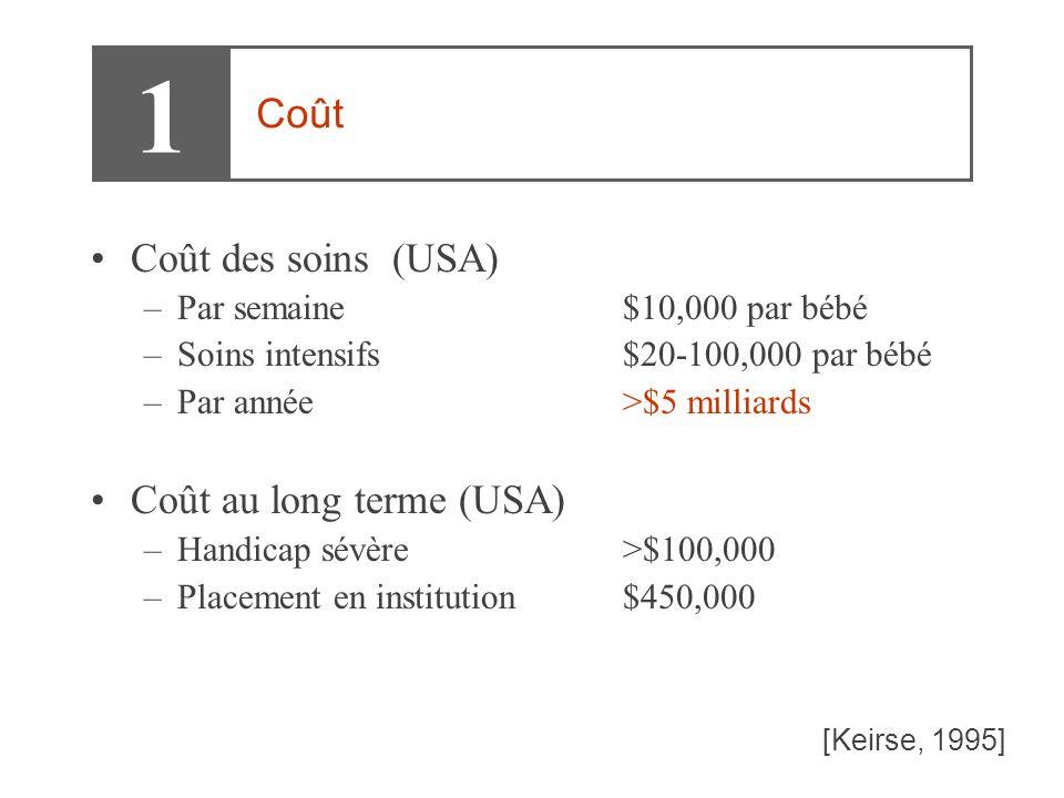 1 Coût Coût des soins (USA) Coût au long terme (USA)
