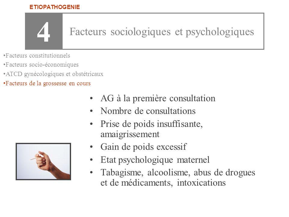 4 Facteurs sociologiques et psychologiques