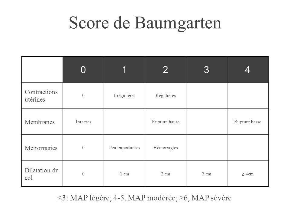 ≤3: MAP légère; 4-5, MAP modérée; ≥6, MAP sévère