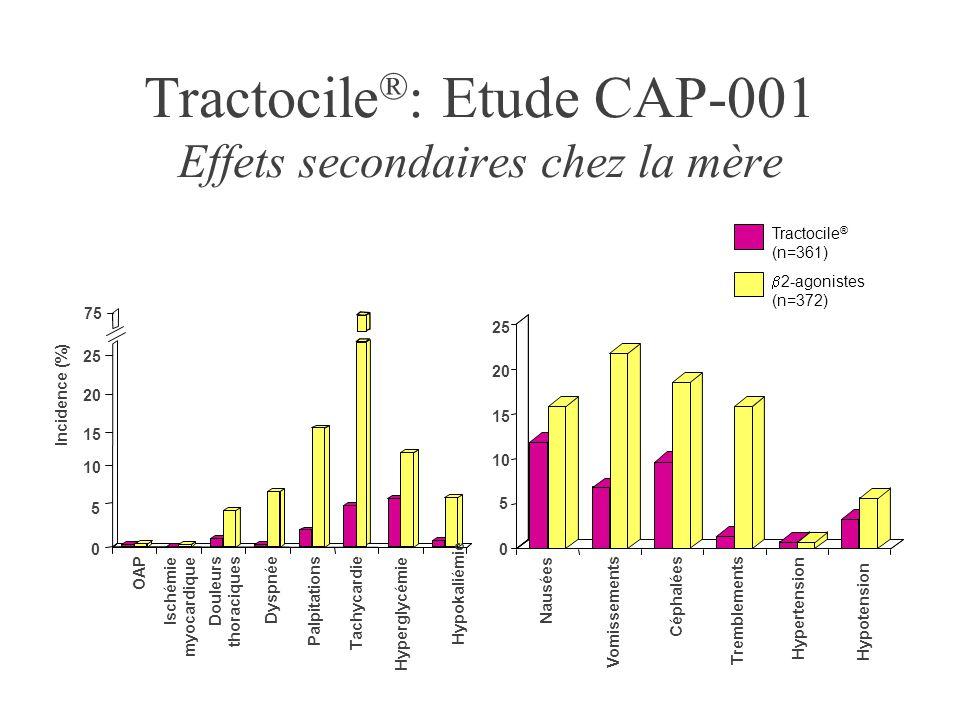 Tractocile®: Etude CAP-001 Effets secondaires chez la mère