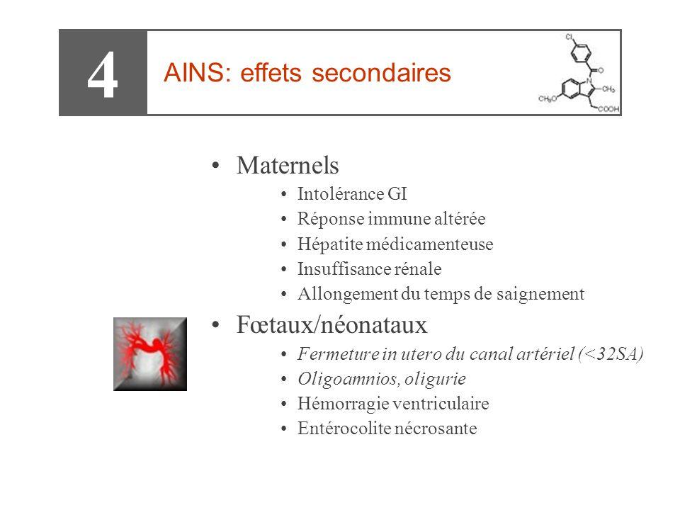 4 AINS: effets secondaires Maternels Fœtaux/néonataux Intolérance GI