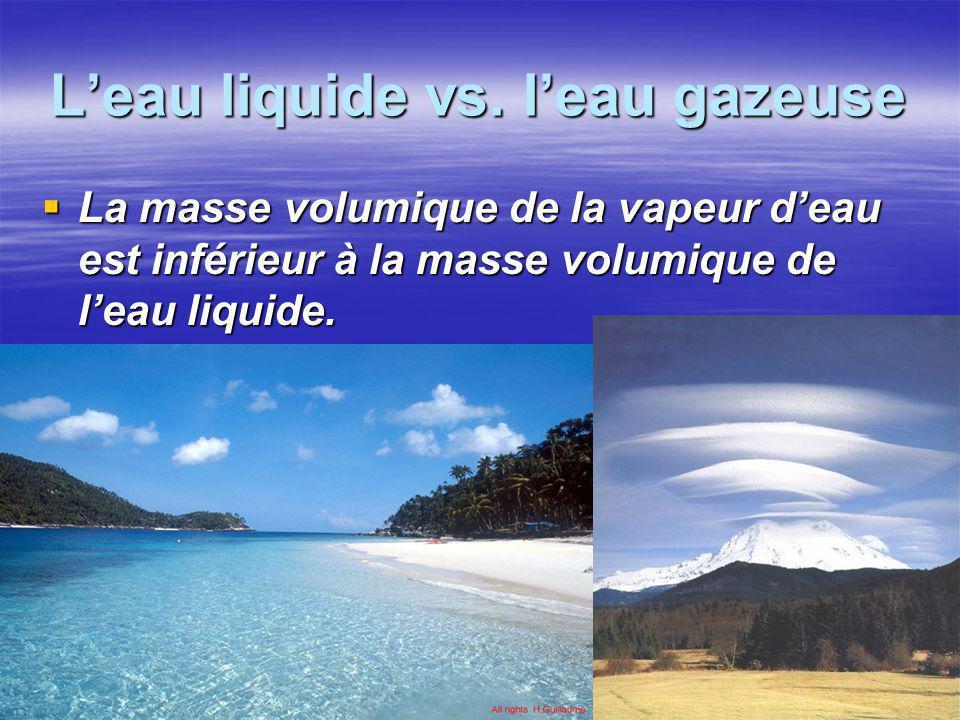 L'eau liquide vs. l'eau gazeuse