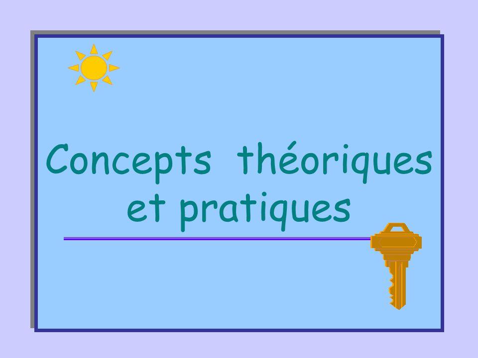 Concepts théoriques et pratiques