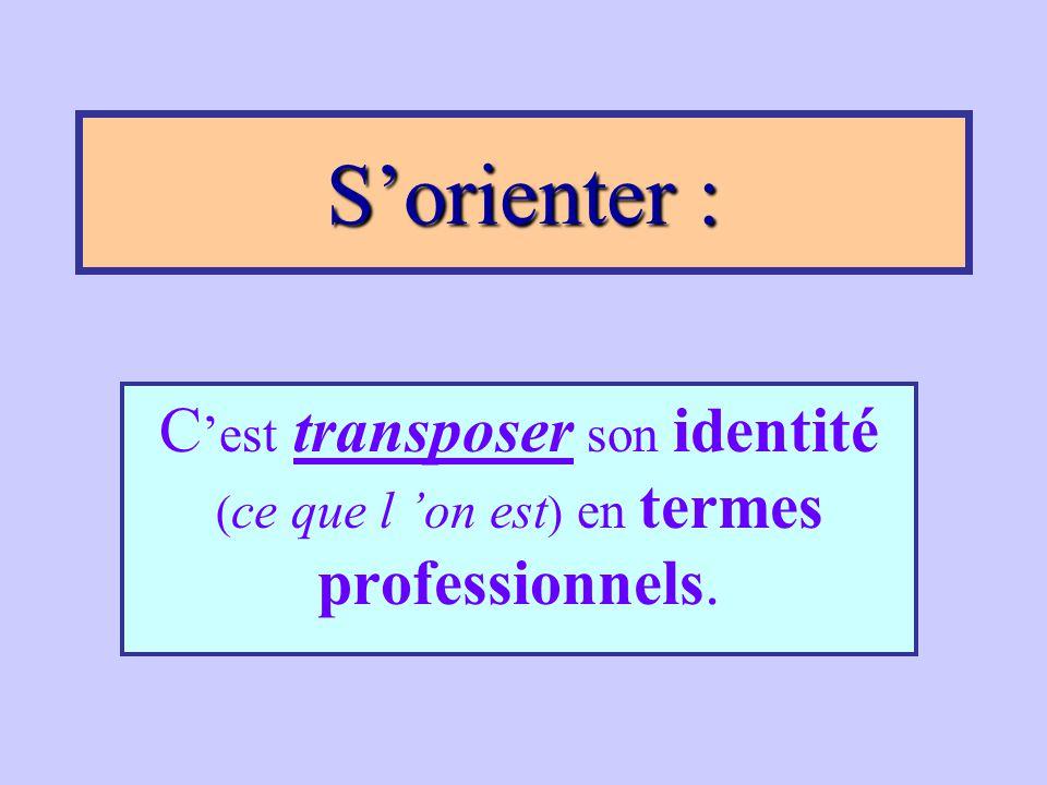 S'orienter : C'est transposer son identité (ce que l 'on est) en termes professionnels.