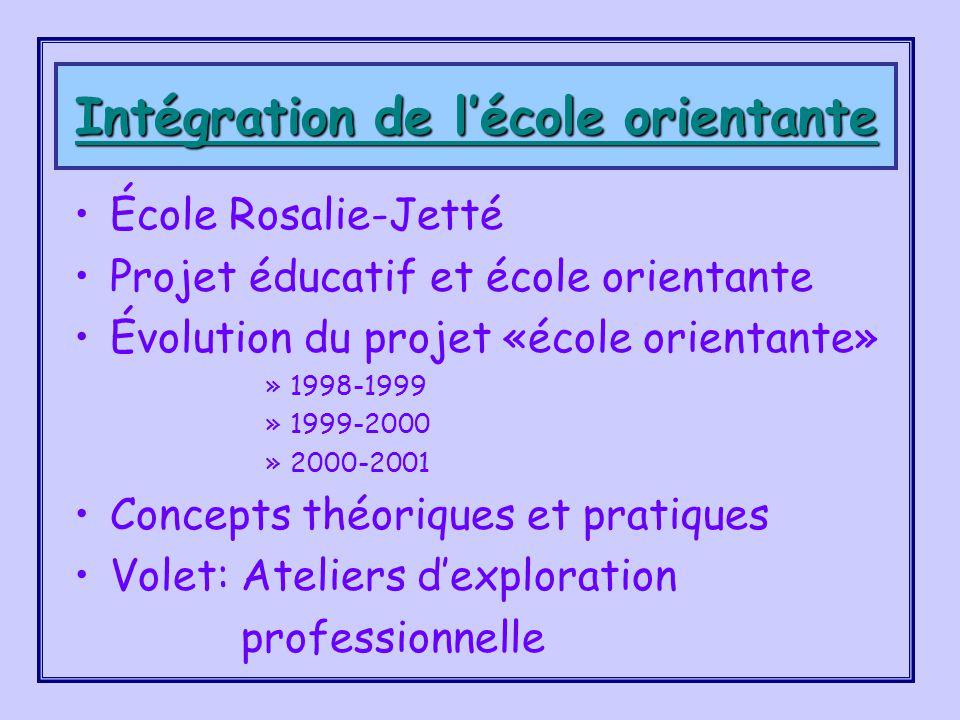 Intégration de l'école orientante