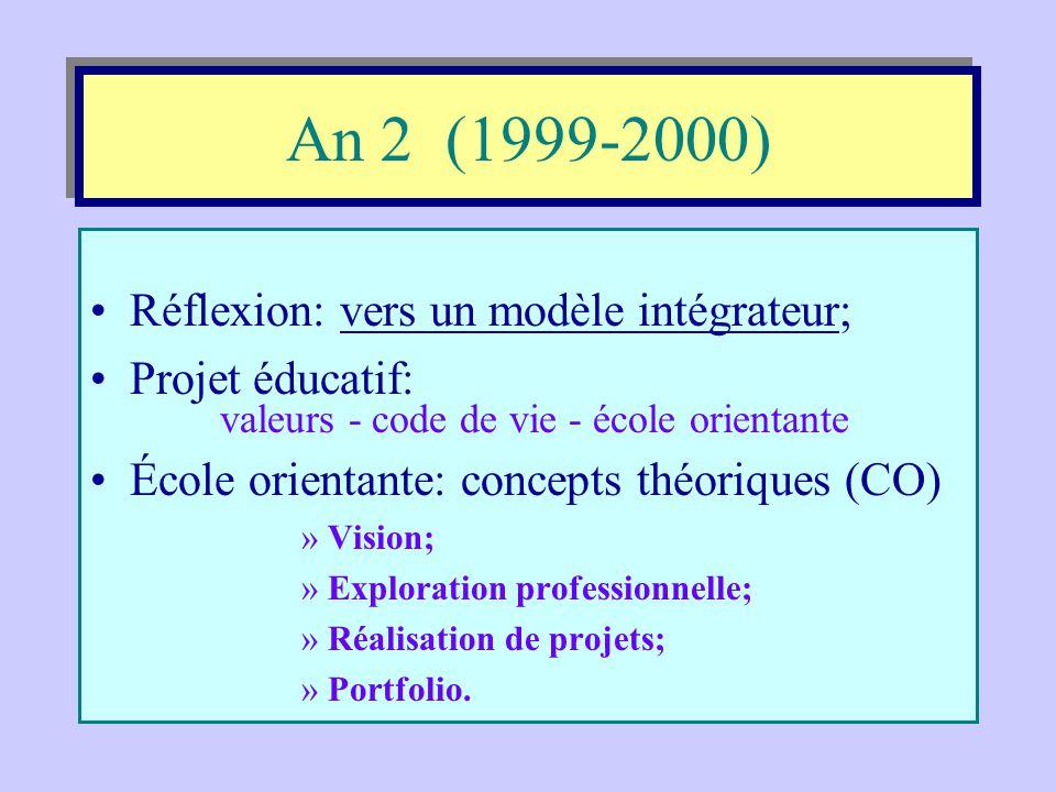 valeurs - code de vie - école orientante
