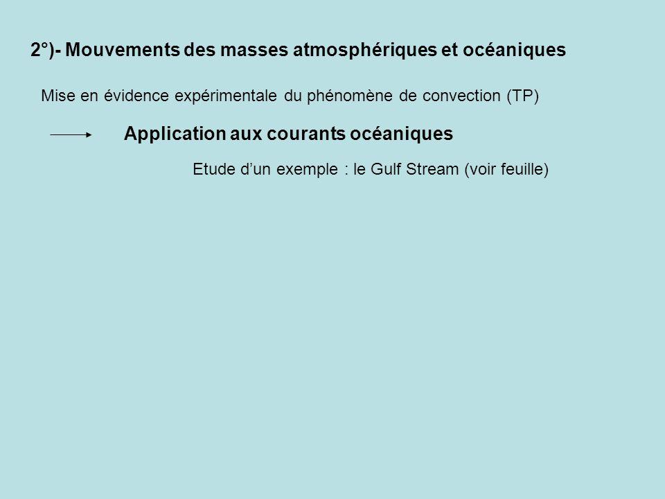 2°)- Mouvements des masses atmosphériques et océaniques