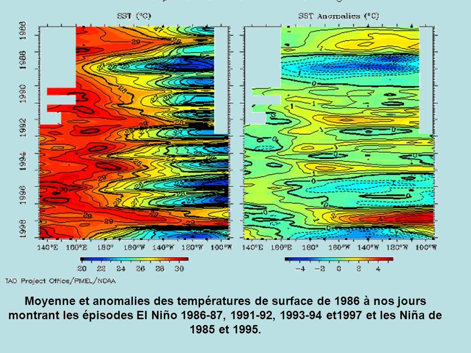 Moyenne et anomalies des températures de surface de 1986 à nos jours montrant les épisodes El Niño 1986-87, 1991-92, 1993-94 et1997 et les Niña de 1985 et 1995.