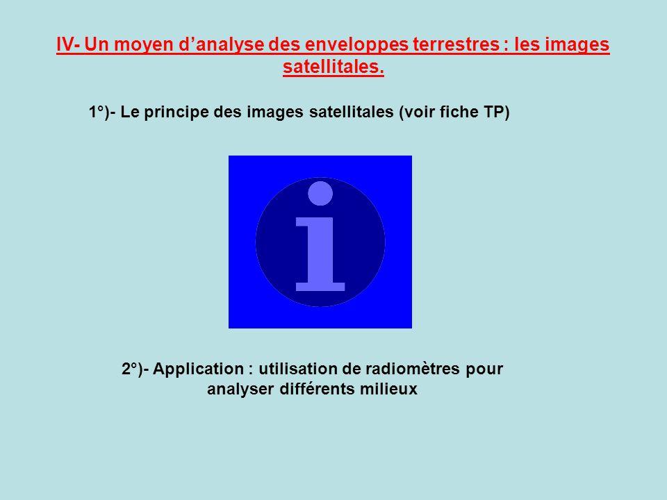 IV- Un moyen d'analyse des enveloppes terrestres : les images satellitales.