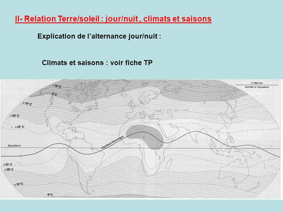 II- Relation Terre/soleil : jour/nuit , climats et saisons